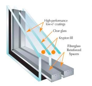 Triple Pane Double Hung Windows Information A Services